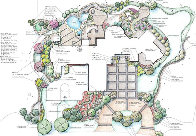 Landscape Design Build Services Foegley Landscape